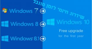 How to Upgrade Windows 7 to Windows 10 Without Losing Data