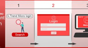 Trend Micro Login – Trend Micro Account | Trend Micro Sign in