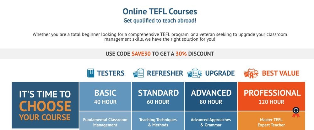 6 Best Online TEFL Courses For English Teachers